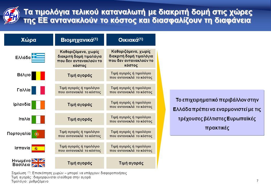 7 Τα τιμολόγια τελικού καταναλωτή με διακριτή δομή στις χώρες της ΕΕ αντανακλούν το κόστος και διασφαλίζουν τη διαφάνεια Το επιχειρηματικό περιβάλλον