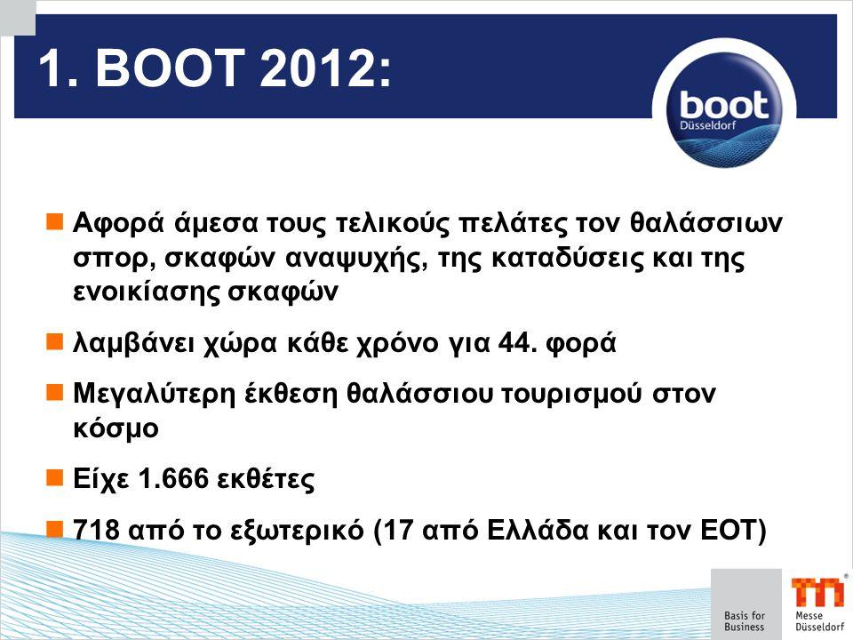 1. ΒΟΟΤ 2012:  Αφορά άμεσα τους τελικούς πελάτες τον θαλάσσιων σπορ, σκαφών αναψυχής, της καταδύσεις και της ενοικίασης σκαφών  λαμβάνει χώρα κάθε χ