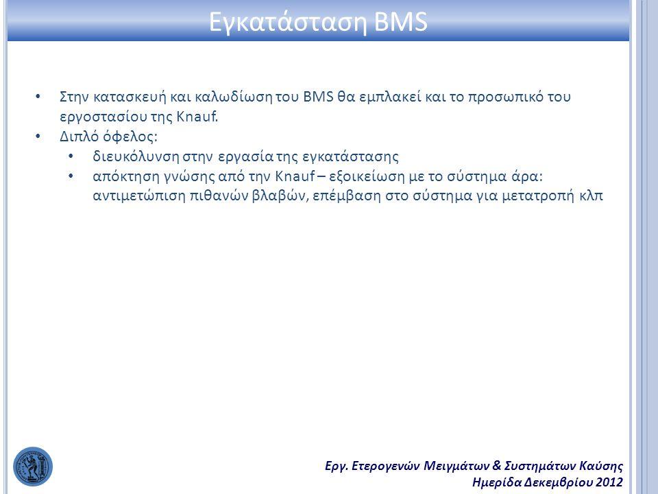 Εργ. Ετερογενών Μειγμάτων & Συστημάτων Καύσης Ημερίδα Δεκεμβρίου 2012 Εγκατάσταση BMS • Στην κατασκευή και καλωδίωση του BMS θα εμπλακεί και το προσωπ
