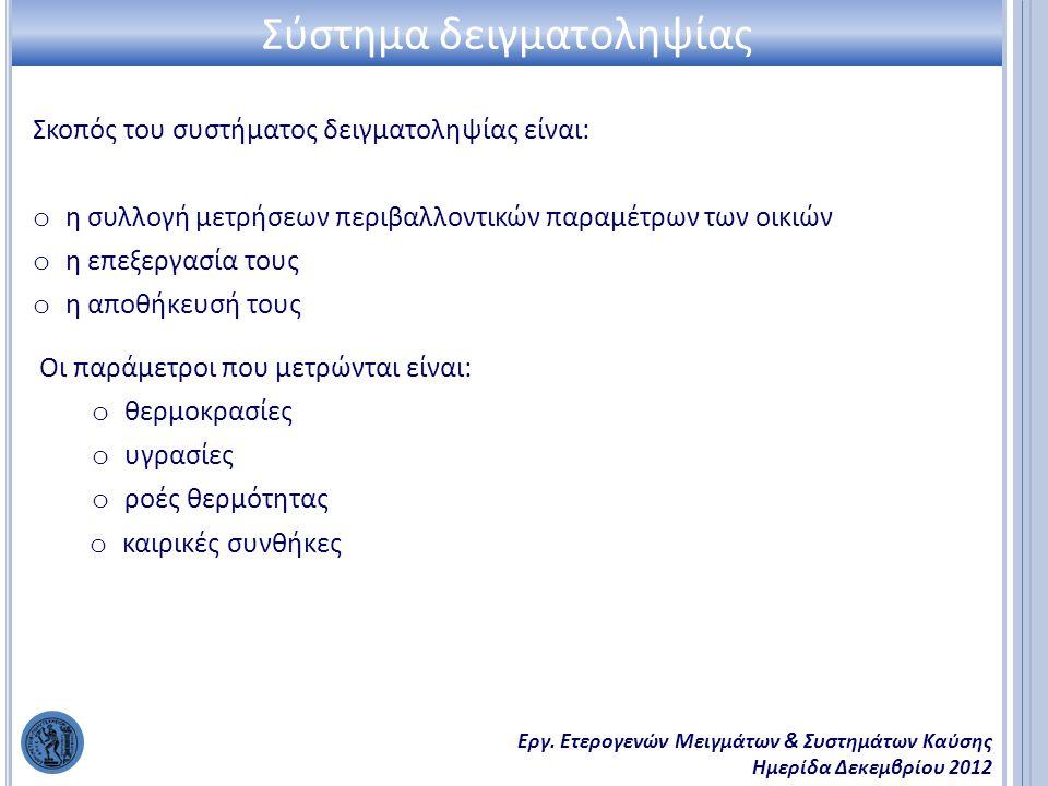 Εργ. Ετερογενών Μειγμάτων & Συστημάτων Καύσης Ημερίδα Δεκεμβρίου 2012 Σύστημα δειγματοληψίας Σκοπός του συστήματος δειγματοληψίας είναι: o η συλλογή μ