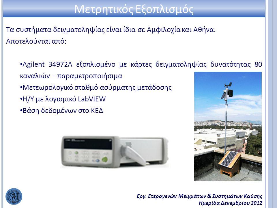 Εργ. Ετερογενών Μειγμάτων & Συστημάτων Καύσης Ημερίδα Δεκεμβρίου 2012 Τα συστήματα δειγματοληψίας είναι ίδια σε Αμφιλοχία και Αθήνα. Αποτελούνται από: