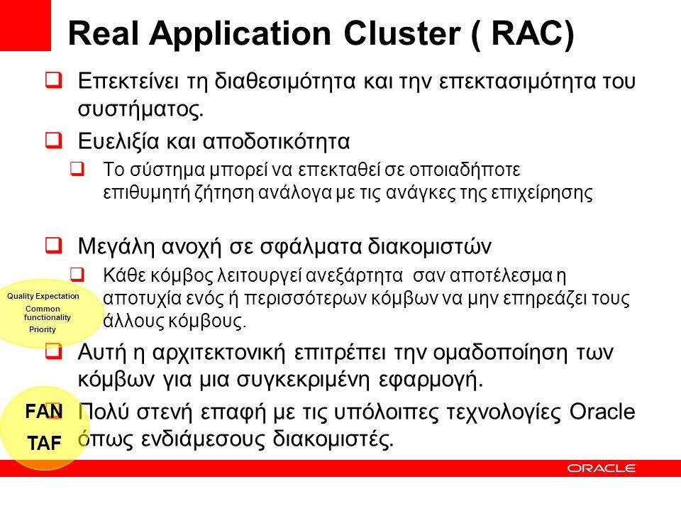 Real Application Cluster ( RAC)  Επεκτείνει τη διαθεσιμότητα και την επεκτασιμότητα του συστήματος.  Ευελιξία και αποδοτικότητα  Το σύστημα μπορεί