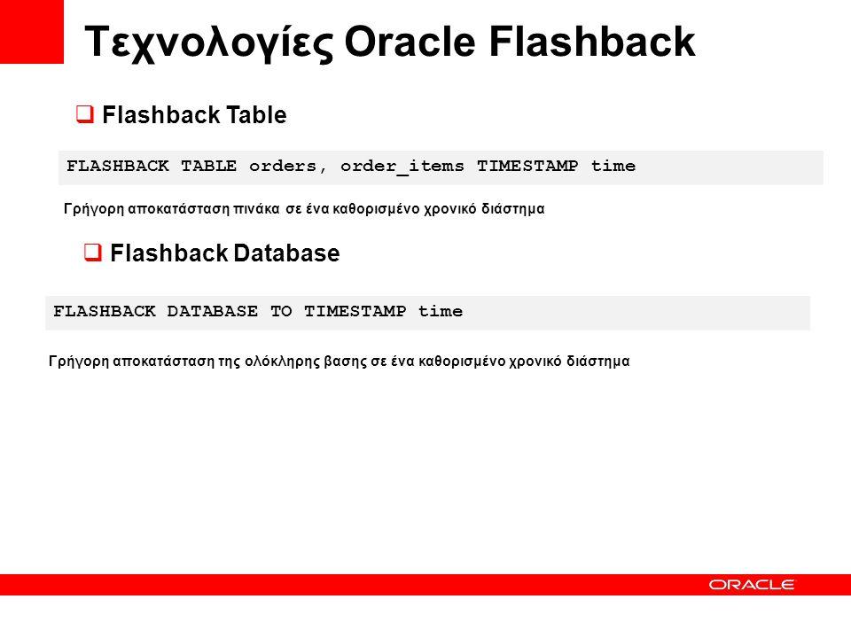 Τεχνολογίες Oracle Flashback FLASHBACK TABLE orders, order_items TIMESTAMP time FLASHBACK DATABASE TO TIMESTAMP time  Flashback Table Γρήγορη αποκατάσταση πινάκα σε ένα καθορισμένο χρονικό διάστημα  Flashback Database Γρήγορη αποκατάσταση της ολόκληρης βασης σε ένα καθορισμένο χρονικό διάστημα