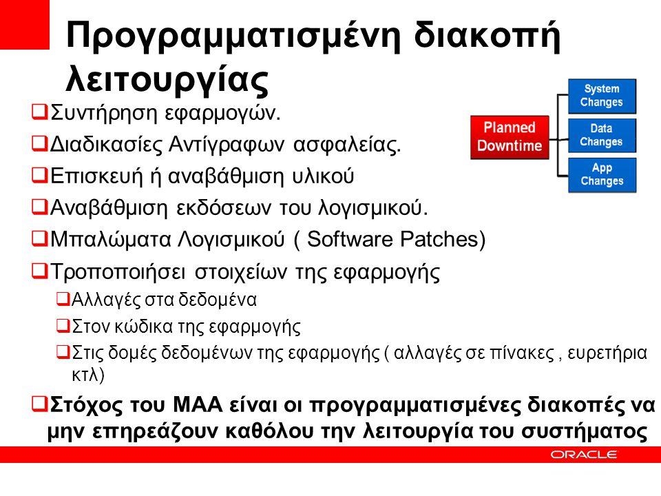 Προγραμματισμένη διακοπή λειτουργίας  Συντήρηση εφαρμογών.