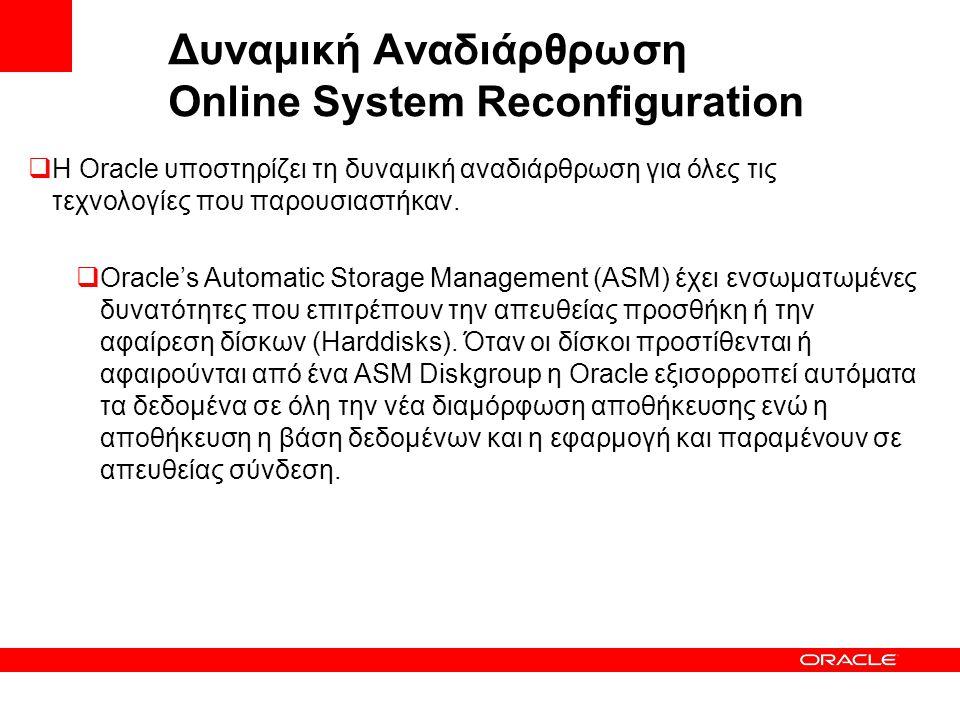 Δυναμική Αναδιάρθρωση Online System Reconfiguration  Η Oracle υποστηρίζει τη δυναμική αναδιάρθρωση για όλες τις τεχνολογίες που παρουσιαστήκαν.  Ora