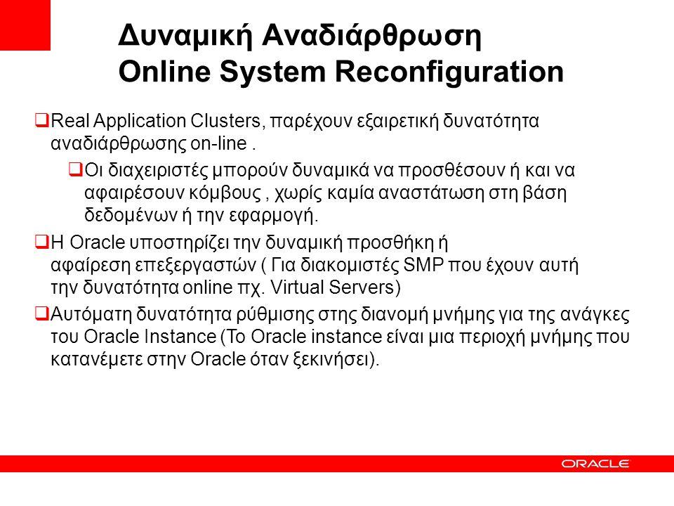Δυναμική Αναδιάρθρωση Online System Reconfiguration  Real Application Clusters, παρέχουν εξαιρετική δυνατότητα αναδιάρθρωσης on-line.  Οι διαχειριστ