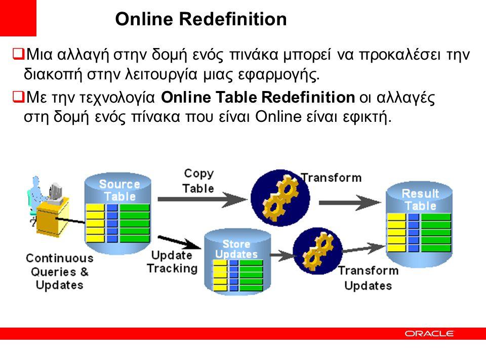 Online Redefinition  Μια αλλαγή στην δομή ενός πινάκα μπορεί να προκαλέσει την διακοπή στην λειτουργία μιας εφαρμογής.  Με την τεχνολογία Online Tab