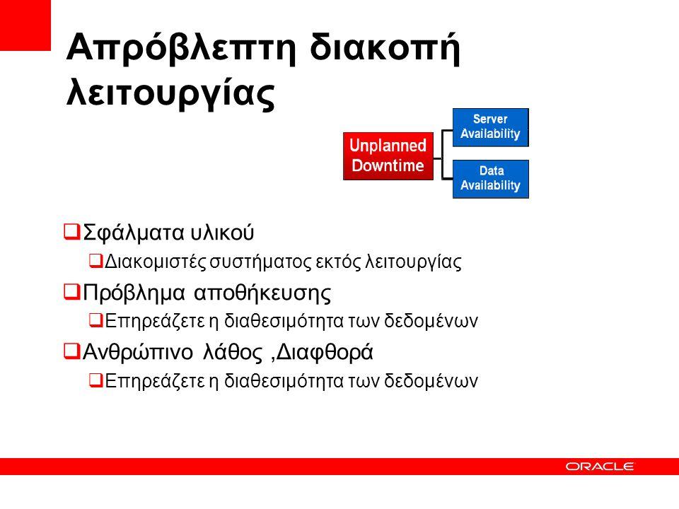 Online Redefinition  Μια αλλαγή στην δομή ενός πινάκα μπορεί να προκαλέσει την διακοπή στην λειτουργία μιας εφαρμογής.