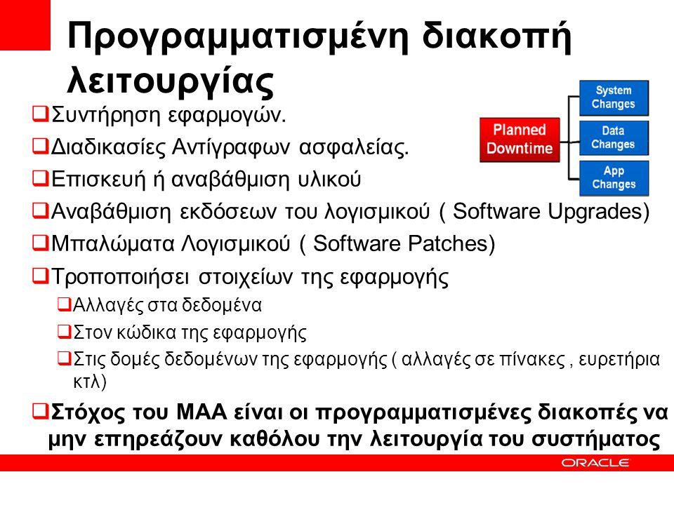 Προγραμματισμένη διακοπή λειτουργίας  Συντήρηση εφαρμογών.  Διαδικασίες Αντίγραφων ασφαλείας.  Επισκευή ή αναβάθμιση υλικού  Αναβάθμιση εκδόσεων τ
