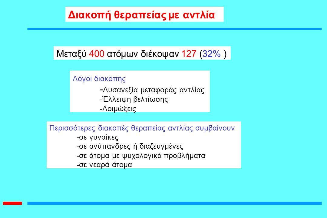 Διακοπή θεραπείας με αντλία Μεταξύ 400 ατόμων διέκοψαν 127 (32% ) Λόγοι διακοπής - Δυσανεξία μεταφοράς αντλίας -Έλλειψη βελτίωσης -Λοιμώξεις Περισσότε