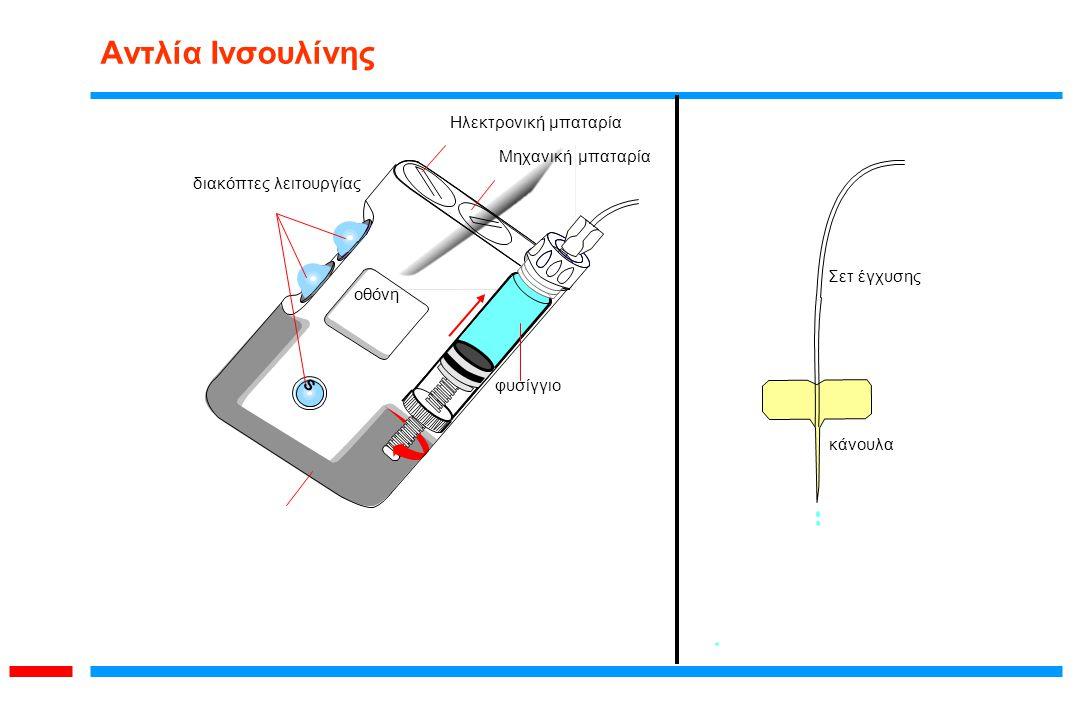 Ηλεκτρονική μπαταρία οθόνη Μηχανική μπαταρία φυσίγγιο S διακόπτες λειτουργίας Σετ έγχυσης κάνουλα Αντλία Ινσουλίνης