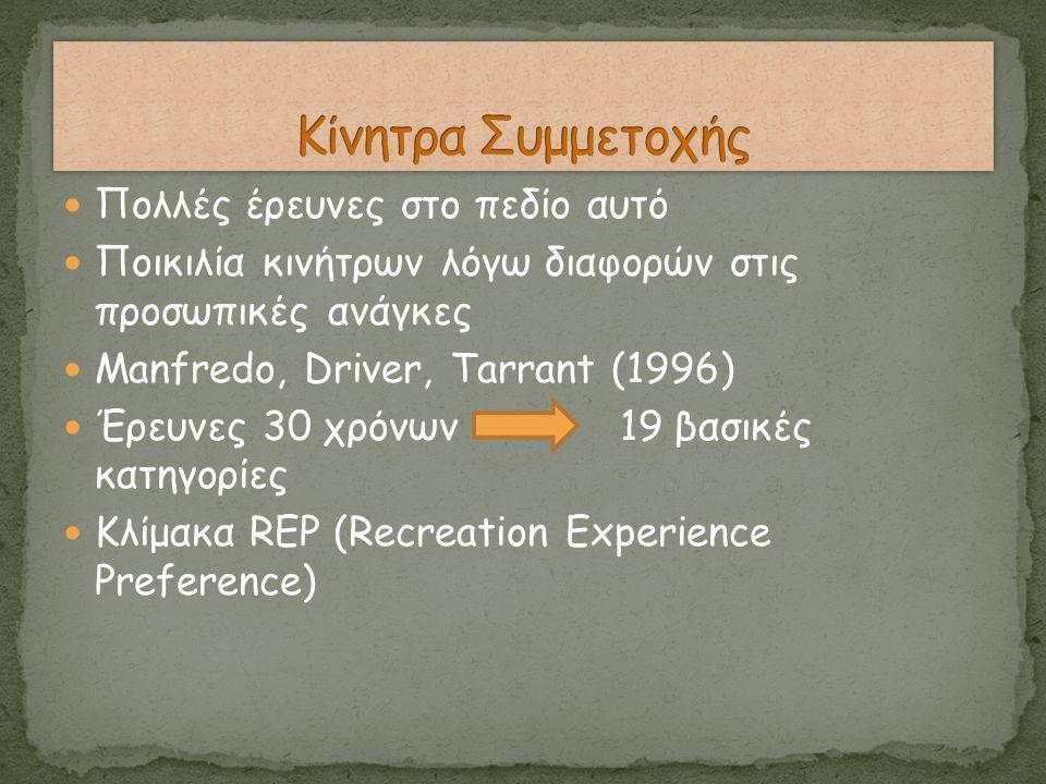  Πολλές έρευνες στο πεδίο αυτό  Ποικιλία κινήτρων λόγω διαφορών στις προσωπικές ανάγκες  Manfredo, Driver, Tarrant (1996)  Έρευνες 30 χρόνων 19 βα