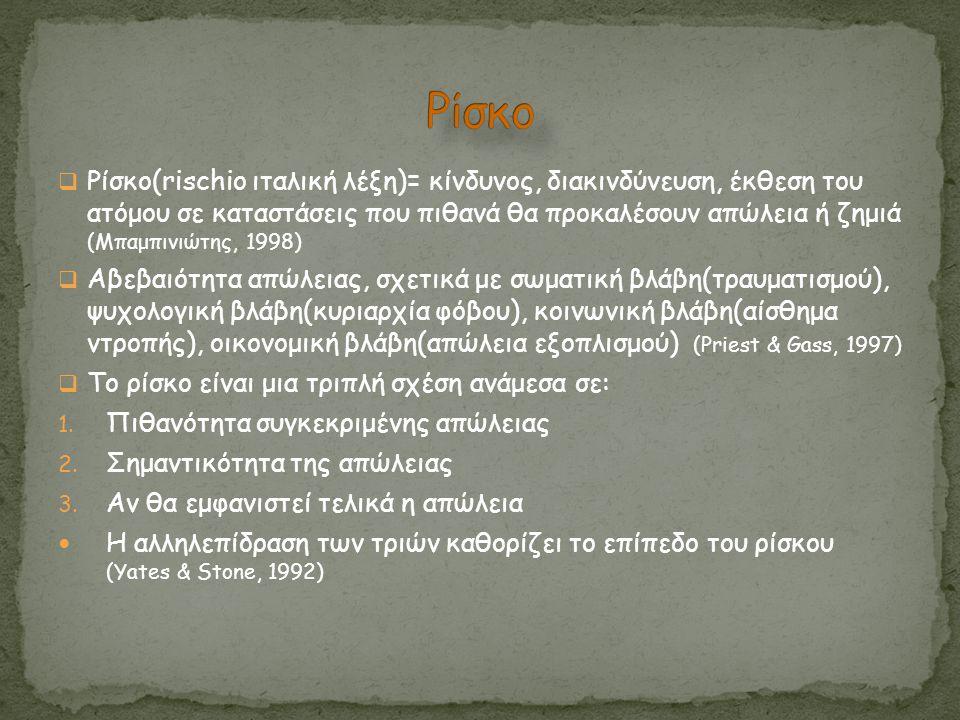  Ρίσκο(rischio ιταλική λέξη)= κίνδυνος, διακινδύνευση, έκθεση του ατόμου σε καταστάσεις που πιθανά θα προκαλέσουν απώλεια ή ζημιά (Μπαμπινιώτης, 1998