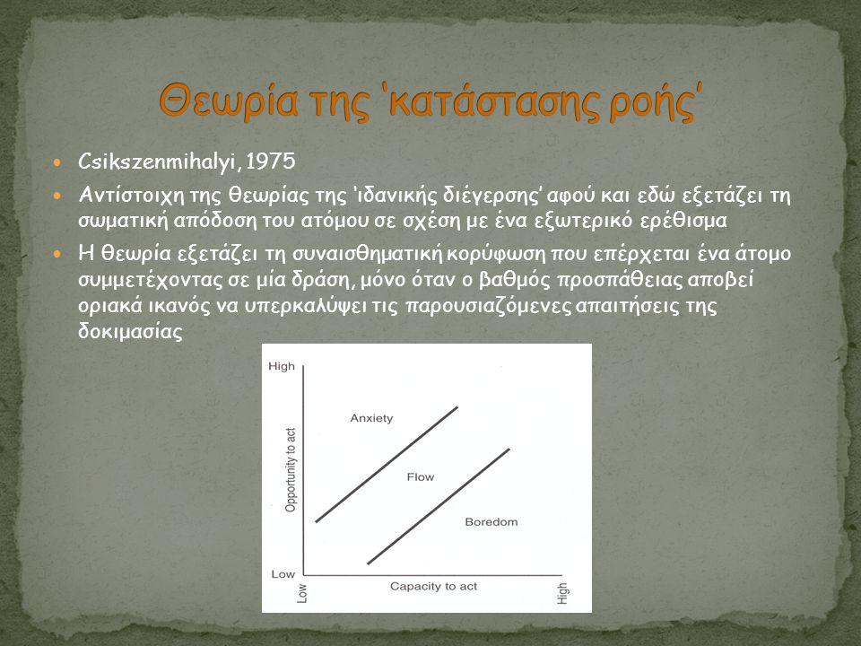 Csikszenmihalyi, 1975  Αντίστοιχη της θεωρίας της 'ιδανικής διέγερσης' αφού και εδώ εξετάζει τη σωματική απόδοση του ατόμου σε σχέση με ένα εξωτερι