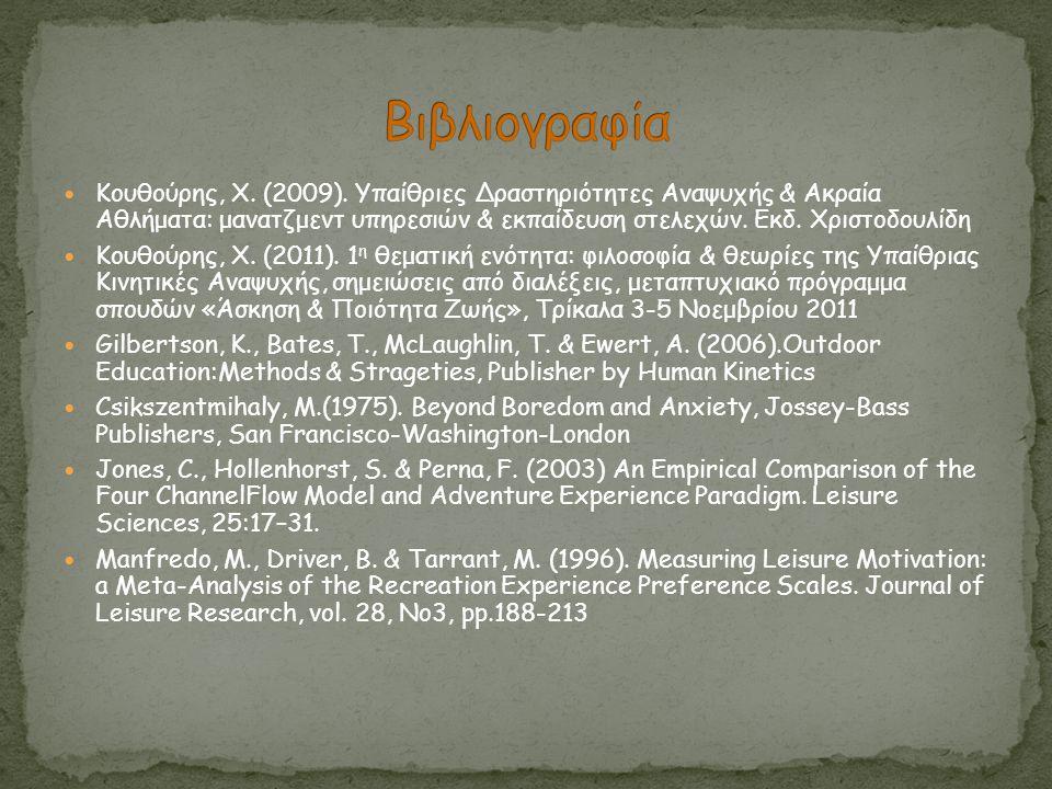  Κουθούρης, Χ. (2009). Υπαίθριες Δραστηριότητες Αναψυχής & Ακραία Αθλήματα: μανατζμεντ υπηρεσιών & εκπαίδευση στελεχών. Εκδ. Χριστοδουλίδη  Κουθούρη