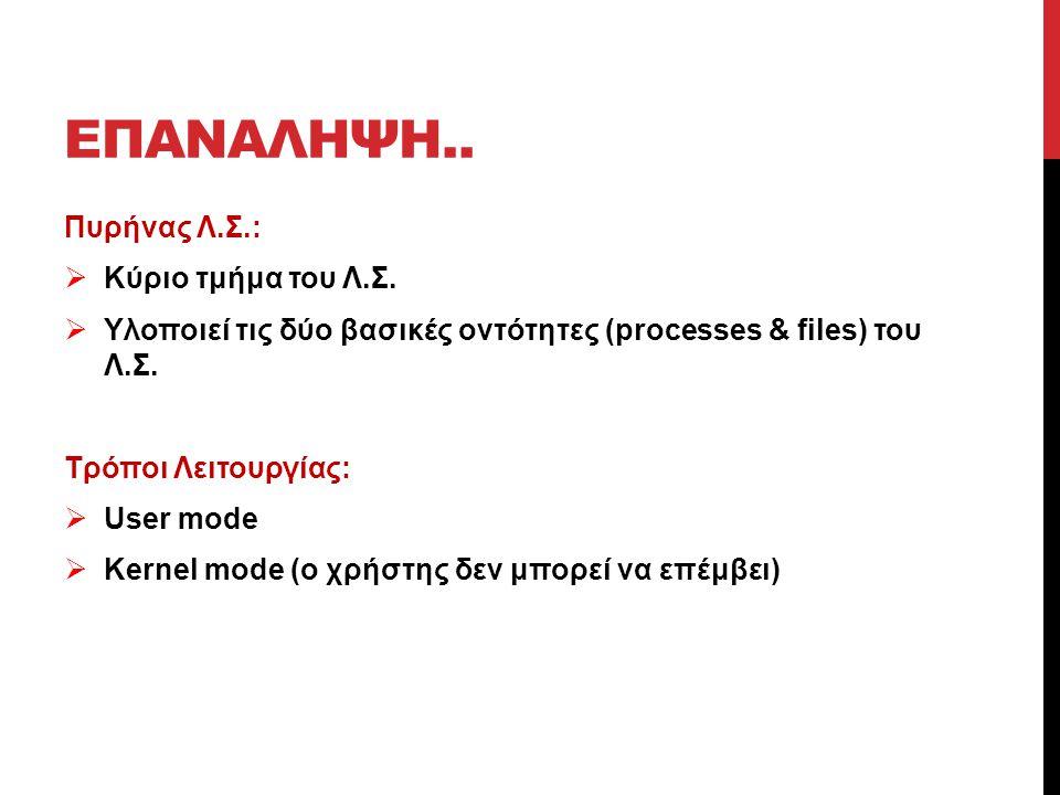 ΕΠΑΝΑΛΗΨΗ.. Πυρήνας Λ.Σ.:  Κύριο τμήμα του Λ.Σ.  Υλοποιεί τις δύο βασικές οντότητες (processes & files) του Λ.Σ. Τρόποι Λειτουργίας:  User mode  K