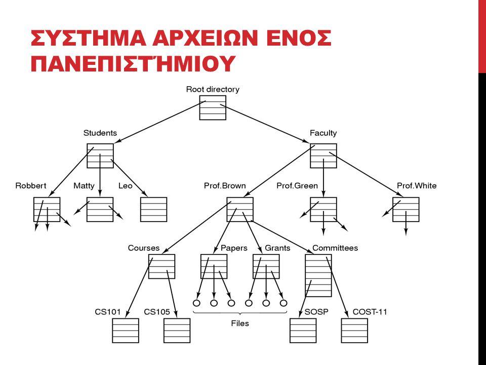 ΥΛΟΠΟΙΗΣΗ ΔΙΕΡΓΑΣΙΩΝ Για να υλοποιηθεί το μοντέλο διεργασιών, το λειτουργικό σύστημα οικοδομεί έναν πίνακα- δηλαδή μια δομή από όμοιες εγγραφές-, τον ονομαζόμενο πίνακα διεργασιών, ο οποίος περιλαμβάνει μια καταχώρηση (entry) για κάθε διεργασία.