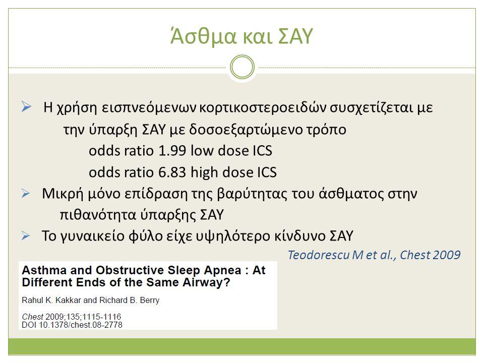 Άσθμα και ΣΑΥ  Η χρήση εισπνεόμενων κορτικοστεροειδών συσχετίζεται με την ύπαρξη ΣΑΥ με δοσοεξαρτώμενο τρόπο odds ratio 1.99 low dose ICS odds ratio