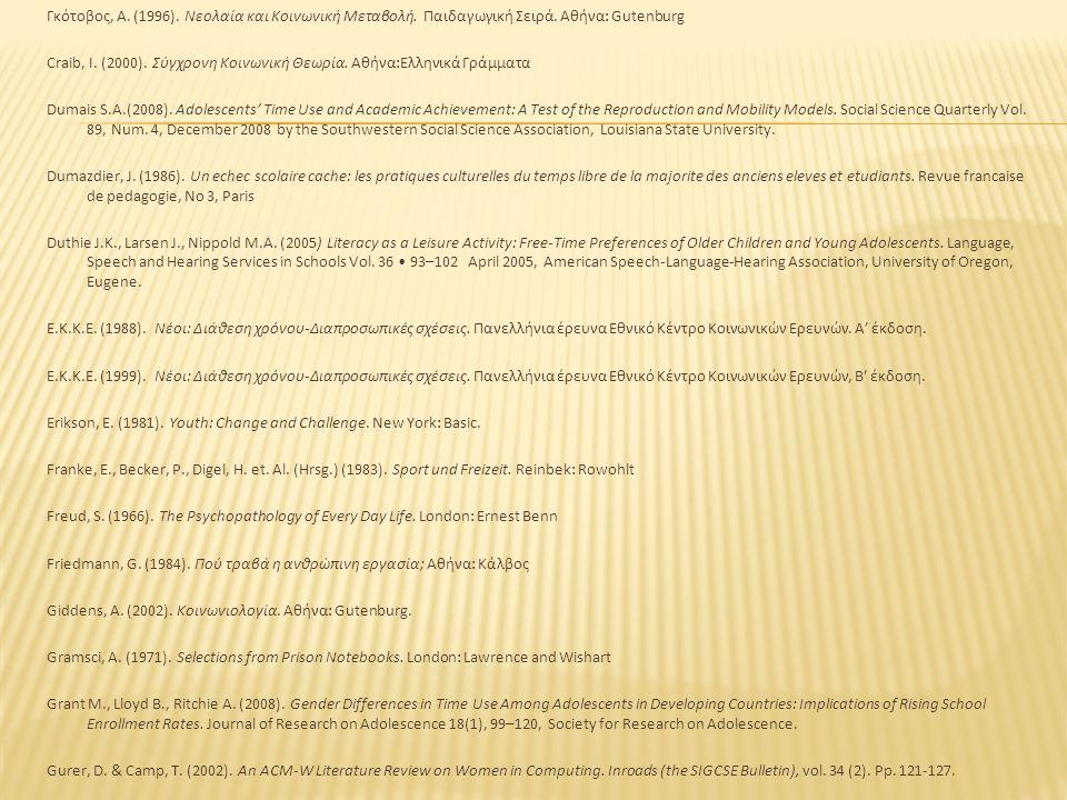 Γκότοβος, Α. (1996). Νεολαία και Κοινωνική Μεταβολή. Παιδαγωγική Σειρά. Αθήνα: Gutenburg Craib, I. (2000). Σύγχρονη Κοινωνική Θεωρία. Αθήνα:Ελληνικά Γ