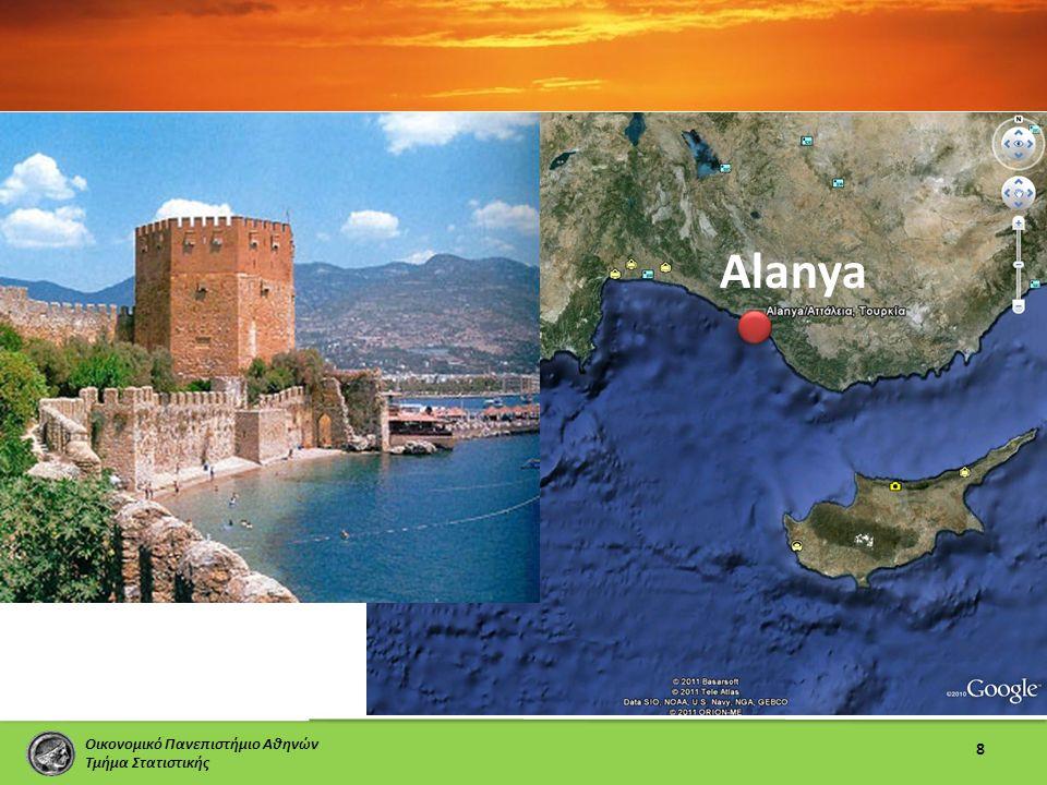 Οικονομικό Πανεπιστήμιο Αθηνών Τμήμα Στατιστικής 8 Alanya