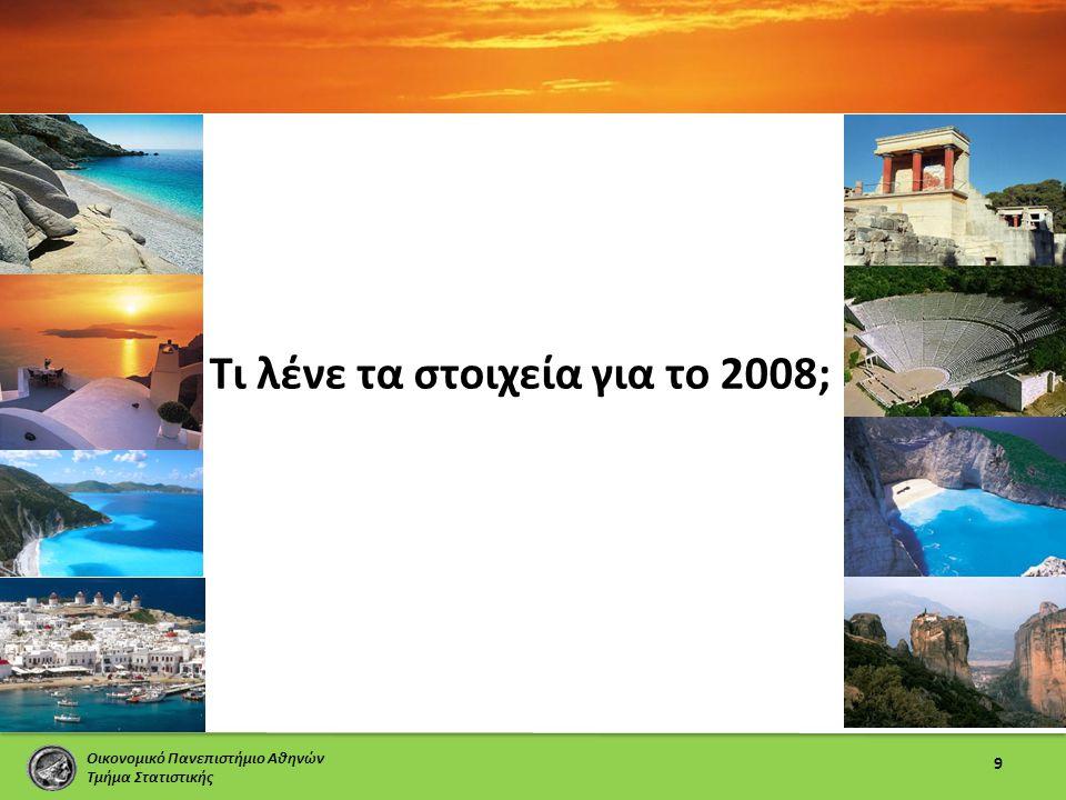 Οικονομικό Πανεπιστήμιο Αθηνών Τμήμα Στατιστικής Τι λένε τα στοιχεία για το 2008; 9