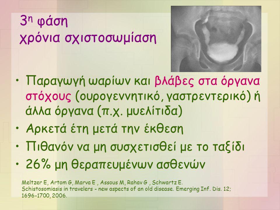 3 η φάση χρόνια σχιστοσωμίαση •Παραγωγή ωαρίων και βλάβες στα όργανα στόχους (ουρογεννητικό, γαστρεντερικό) ή άλλα όργανα (π.χ. μυελίτιδα) •Αρκετά έτη