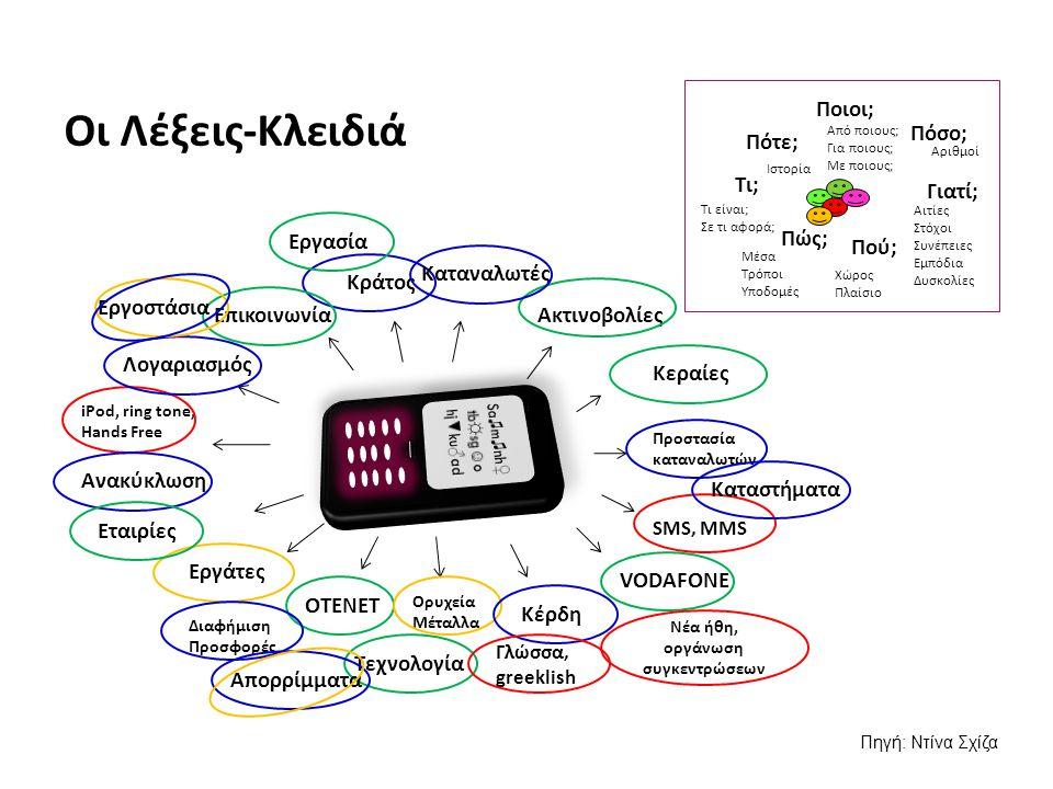 Οι Λέξεις-Κλειδιά SMS, MMS Ακτινοβολίες VODAFONE ΟΤΕΝΕΤ Κράτος Κεραίες Ανακύκλωση Εργάτες Λογαριασμός Προστασία καταναλωτών iPod, ring tone, Hands Fre