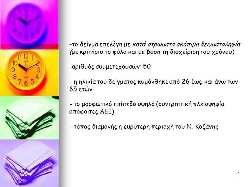10 -το δείγμα επελέγη με κατά στρώματα σκόπιμη δειγματοληψία (με κριτήριο το φύλο και με βάση τη διαχείριση του χρόνου) -αριθμός συμμετεχουσών: 50 - η