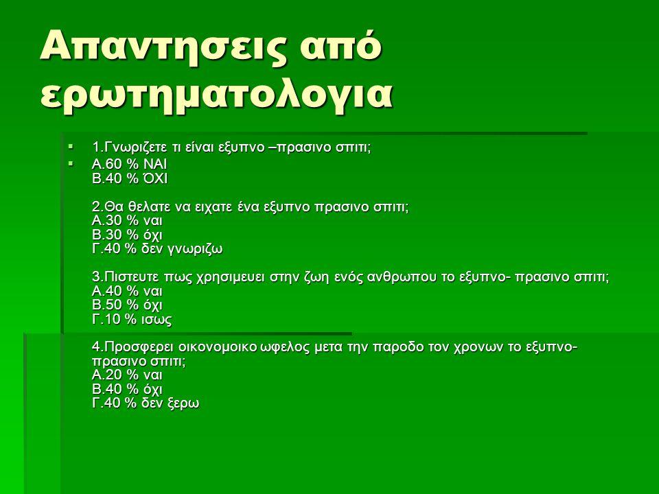 Απαντησεις από ερωτηματολογια  1.Γνωριζετε τι είναι εξυπνο –πρασινο σπιτι;  Α.60 % ΝΑΙ Β.40 % ΌΧΙ 2.Θα θελατε να ειχατε ένα εξυπνο πρασινο σπιτι; Α.