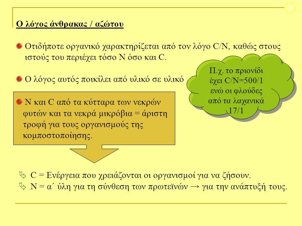 Ο λόγος άνθρακας / αζώτου Οτιδήποτε οργανικό χαρακτηρίζεται από τον λόγο C/N, καθώς στους ιστούς του περιέχει τόσο Ν όσο και C. Ο λόγος αυτός ποικίλει