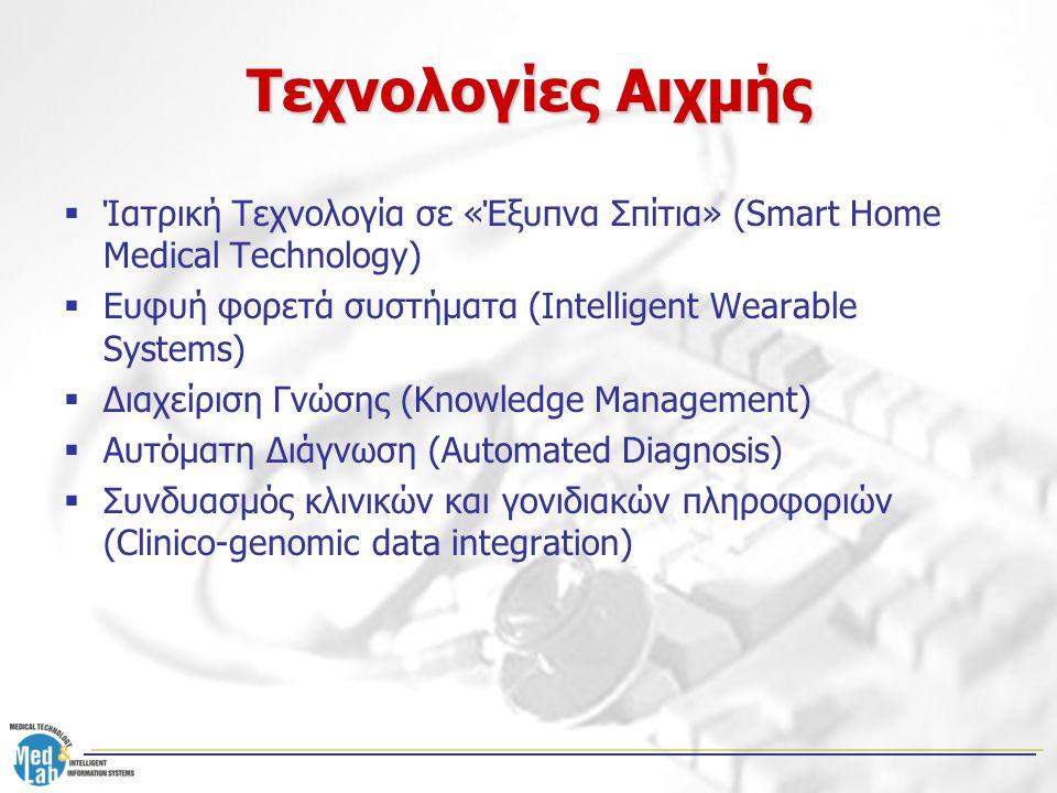 Τεχνολογίες Αιχμής  Ίατρική Τεχνολογία σε «Έξυπνα Σπίτια» (Smart Home Medical Technology)  Ευφυή φορετά συστήματα (Intelligent Wearable Systems)  Δ