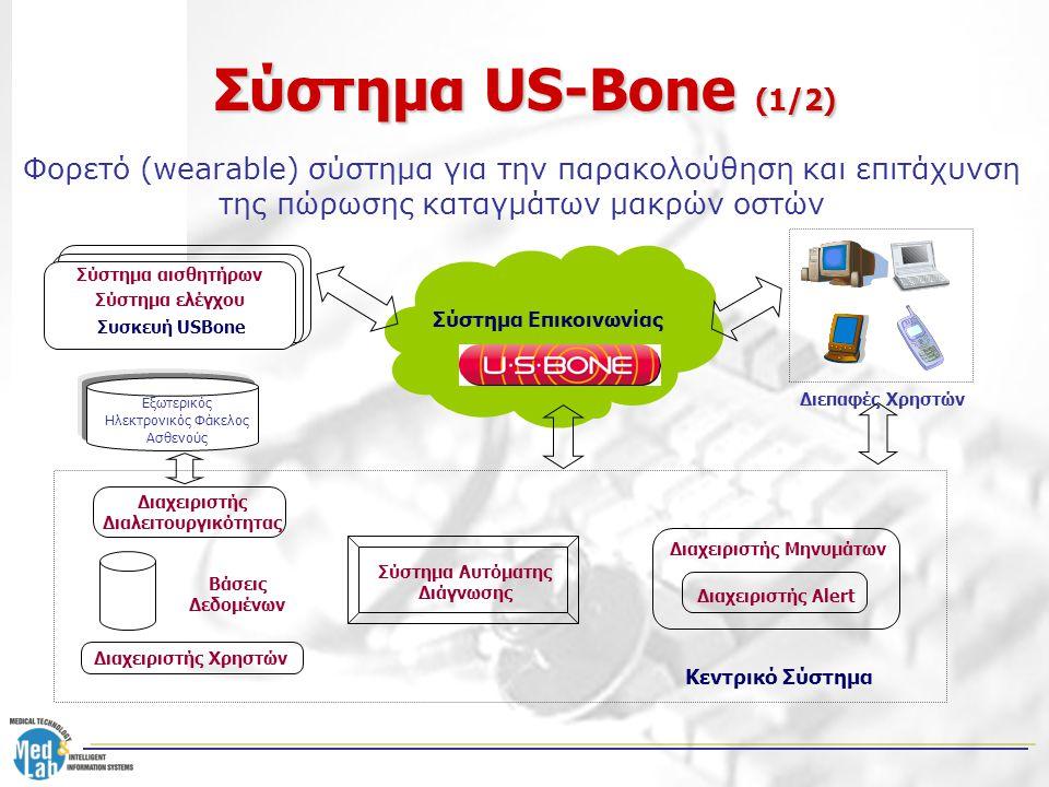 Σύστημα US-Bone (1/2) Σύστημα Επικοινωνίας Συσκευή USBone Σύστημα αισθητήρων Σύστημα ελέγχου Διεπαφές Χρηστών Βάσεις Δεδομένων Διαχειριστής Χρηστών Δι