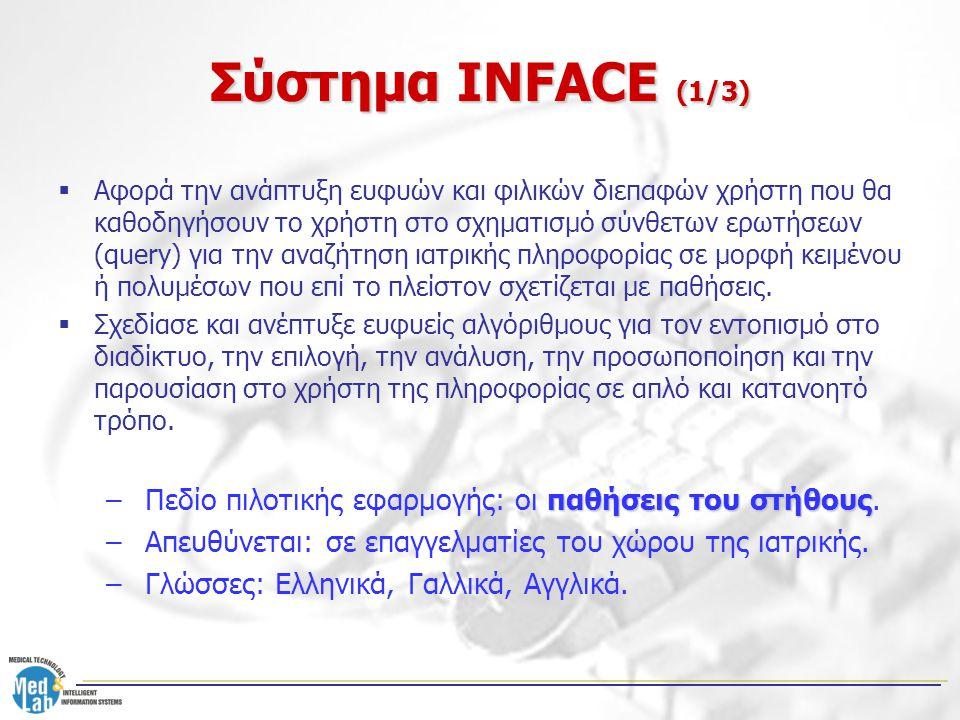 Σύστημα INFACE (1/3)  Αφορά την ανάπτυξη ευφυών και φιλικών διεπαφών χρήστη που θα καθοδηγήσουν το χρήστη στο σχηματισμό σύνθετων ερωτήσεων (query) γ