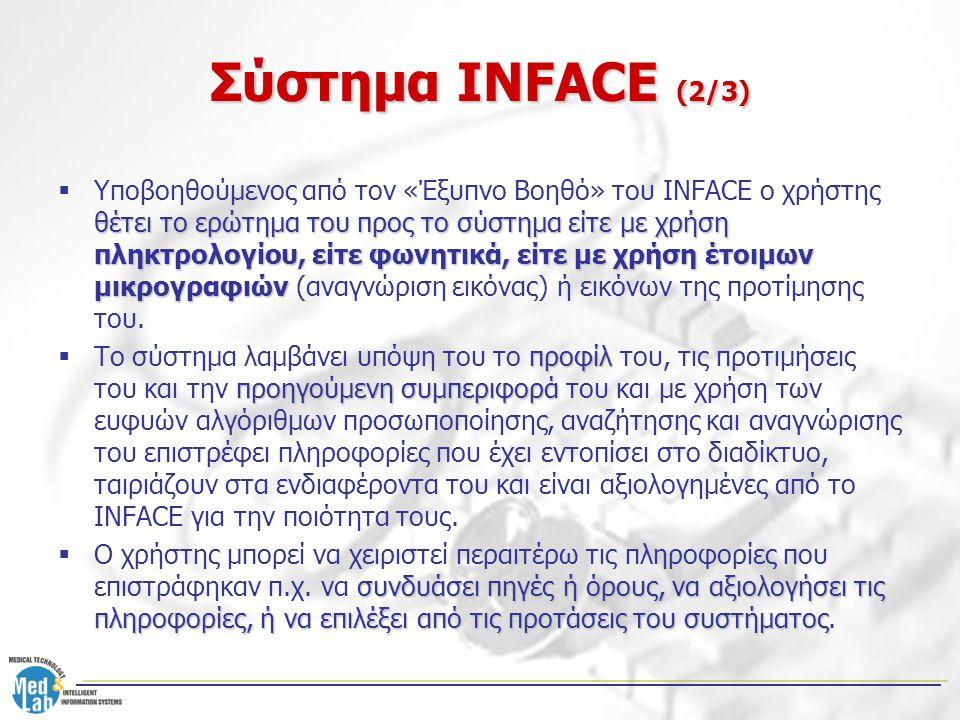 Σύστημα INFACE (2/3) θέτει το ερώτημα του προς το σύστημα είτε με χρήση πληκτρολογίου, είτε φωνητικά, είτε με χρήση έτοιμων μικρογραφιών  Υποβοηθούμε