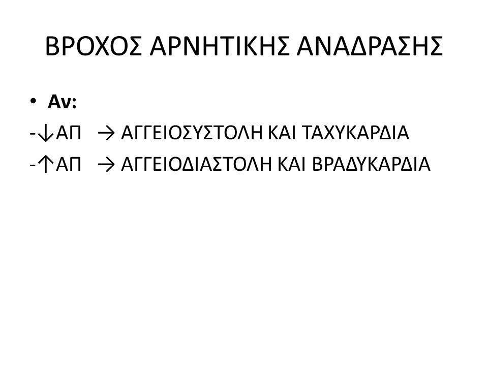 BΡΟΧΟΣ ΑΡΝΗΤΙΚΗΣ ΑΝΑΔΡΑΣΗΣ • Αν: -↓ΑΠ → ΑΓΓΕΙΟΣΥΣΤΟΛΗ ΚΑΙ ΤΑΧΥΚΑΡΔΙΑ -↑ΑΠ → ΑΓΓΕΙΟΔΙΑΣΤΟΛΗ ΚΑΙ ΒΡΑΔΥΚΑΡΔΙΑ