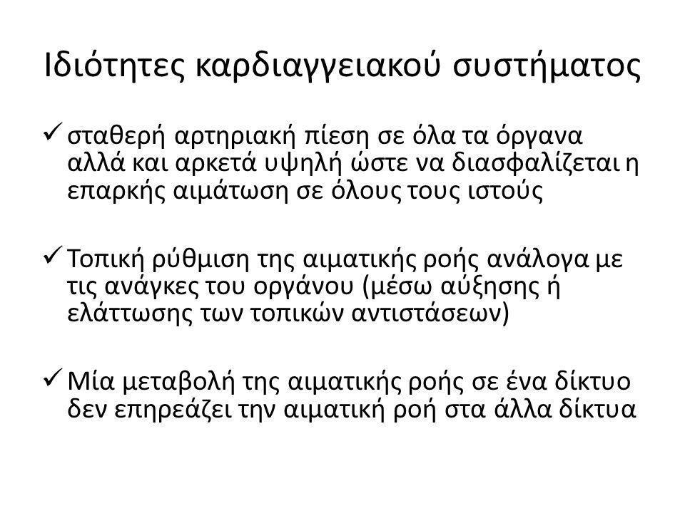 ↓PΟ 2, PCO2, ↓pH → ΑΓΓΕΙΟΣΥΣΤΟΛΗ ΚΑΙ ΒΡΑΔΥΚΑΡΔΙΑ (ΡΥΘΜΙΣΗ ΑΠΟ ΧΗΜΕΙΟΥΠΟΔΟΧΕΙΣ) μόνο σε βίαιη άπνοια ΥΠΟΞΙΑ→ΤΑΧΥΚΑΡΔΙΑ