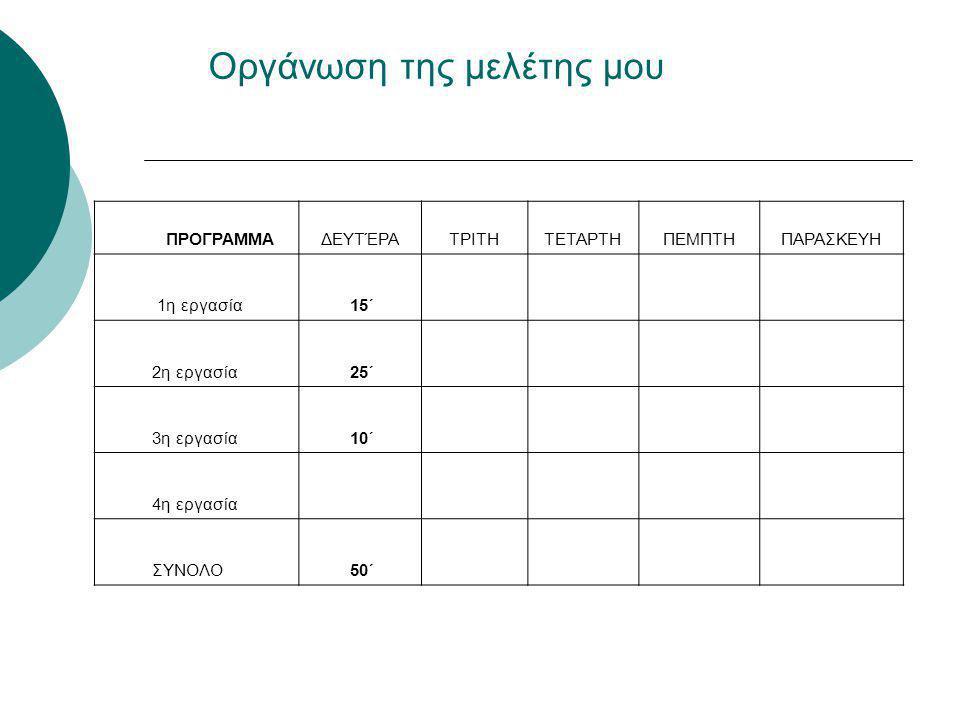 Οργάνωση της μελέτης μου ΠΡΟΓΡΑΜΜΑΔΕΥΤΈΡΑΤΡΙΤΗΤΕΤΑΡΤΗΠΕΜΠΤΗΠΑΡΑΣΚΕΥΗ 1η εργασία 15΄ 2η εργασία 25΄ 3η εργασία 10΄ 4η εργασία ΣΥΝΟΛΟ 50΄