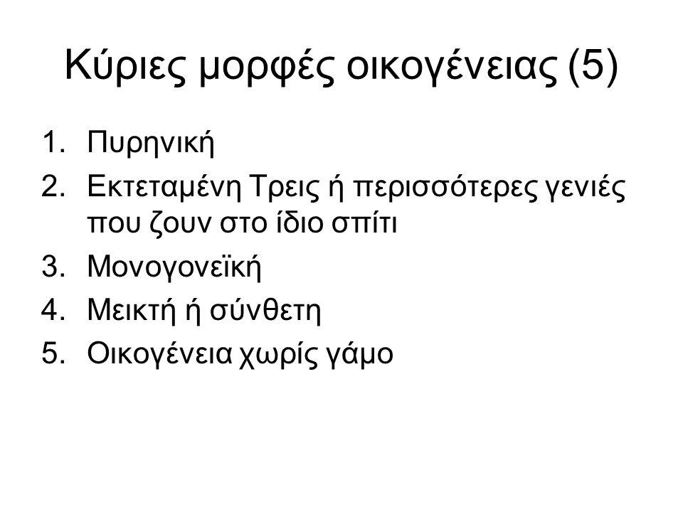 Κύριες μορφές οικογένειας (5) 1.Πυρηνική 2.Εκτεταμένη Τρεις ή περισσότερες γενιές που ζουν στο ίδιο σπίτι 3.Μονογονεϊκή 4.Μεικτή ή σύνθετη 5.Οικογένεια χωρίς γάμο