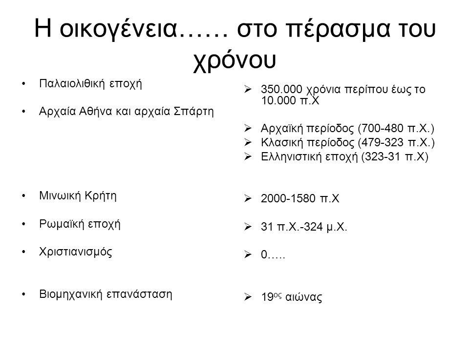 Η οικογένεια…… στο πέρασμα του χρόνου •Παλαιολιθική εποχή •Αρχαία Αθήνα και αρχαία Σπάρτη •Μινωική Κρήτη •Ρωμαϊκή εποχή •Χριστιανισμός •Βιομηχανική επανάσταση  350.000 χρόνια περίπου έως το 10.000 π.Χ  Αρχαϊκή περίοδος (700-480 π.Χ.)  Κλασική περίοδος (479-323 π.Χ.)  Ελληνιστική εποχή (323-31 π.Χ)  2000-1580 π.Χ  31 π.Χ.-324 μ.Χ.