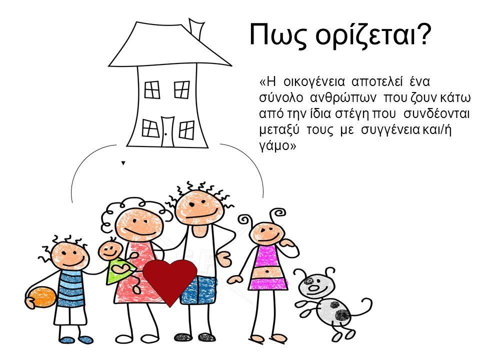 Πως ορίζεται? «Η οικογένεια αποτελεί ένα σύνολο ανθρώπων που ζουν κάτω από την ίδια στέγη που συνδέονται μεταξύ τους με συγγένεια και/ή γάμο»