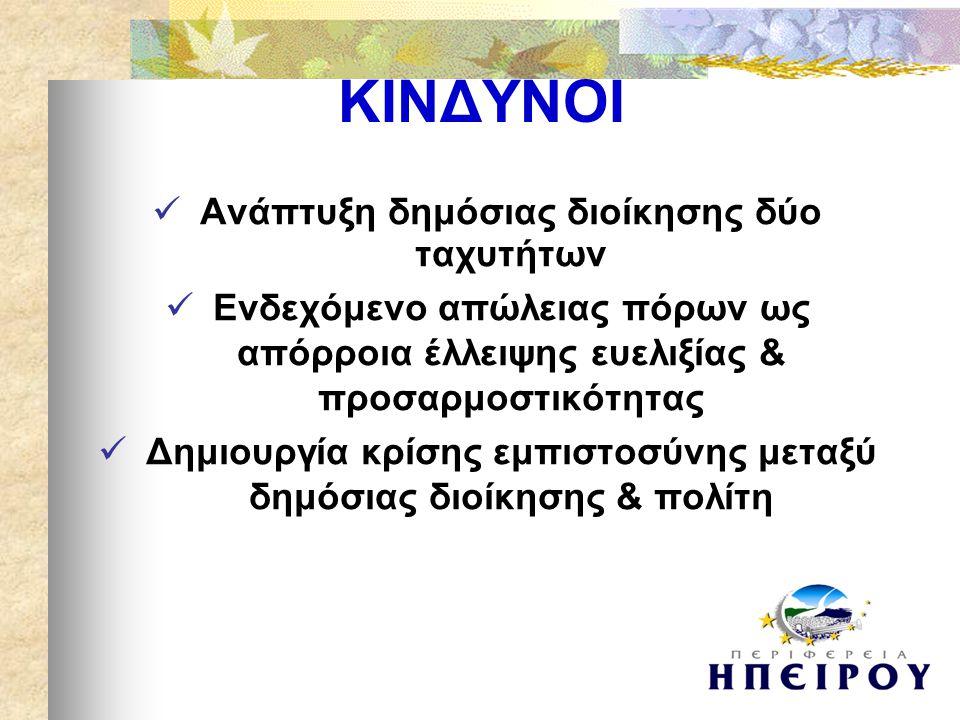  Ενίσχυση τηλεπικοινωνιών  Ενίσχυση-συμπλήρωση υποδομής παιδείας, υγείας, πρόνοιας  Ενίσχυση & αναβάθμιση της επιτόπου διοίκησης  Κατάρτιση του προσωπικού & ανάπτυξη αποτελεσματικών μέσων διαχείρισης- παρακολούθησης-αξιολόγησης  Δημιουργία μόνιμων φορέων & δικτύων συνεργασίας  Δυνατότητα εκπόνησης & εφαρμογής μικρών ολοκληρωμένων επιχειρησιακών σχεδίων  Αξιοποίηση νέων τεχνολογιών & ΚτΠ ΒΑΣΙΚΕΣ ΠΡΟΤΕΡΑΙΟΤΗΤΕΣ