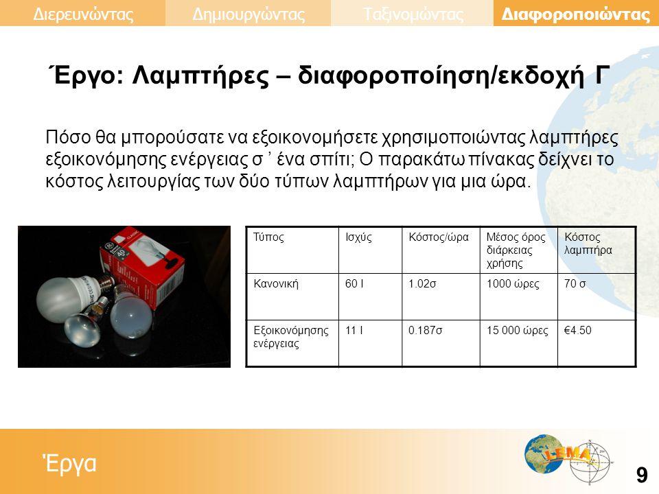 Έργα Διαφοροποιώντας 9 ΔιερευνώνταςΔημιουργώνταςΤαξινομώντας Έργο: Λαμπτήρες – διαφοροποίηση/εκδοχή Γ Πόσο θα μπορούσατε να εξοικονομήσετε χρησιμοποιώντας λαμπτήρες εξοικονόμησης ενέργειας σ ' ένα σπίτι; Ο παρακάτω πίνακας δείχνει το κόστος λειτουργίας των δύο τύπων λαμπτήρων για μια ώρα.