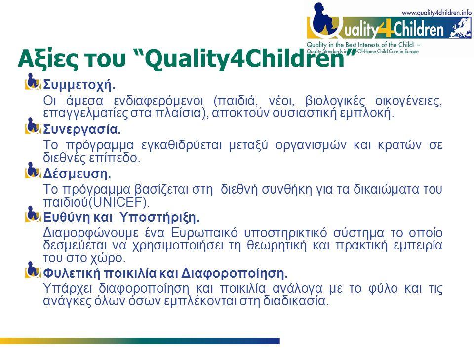 Αξίες του Quality4Children Συμμετοχή.