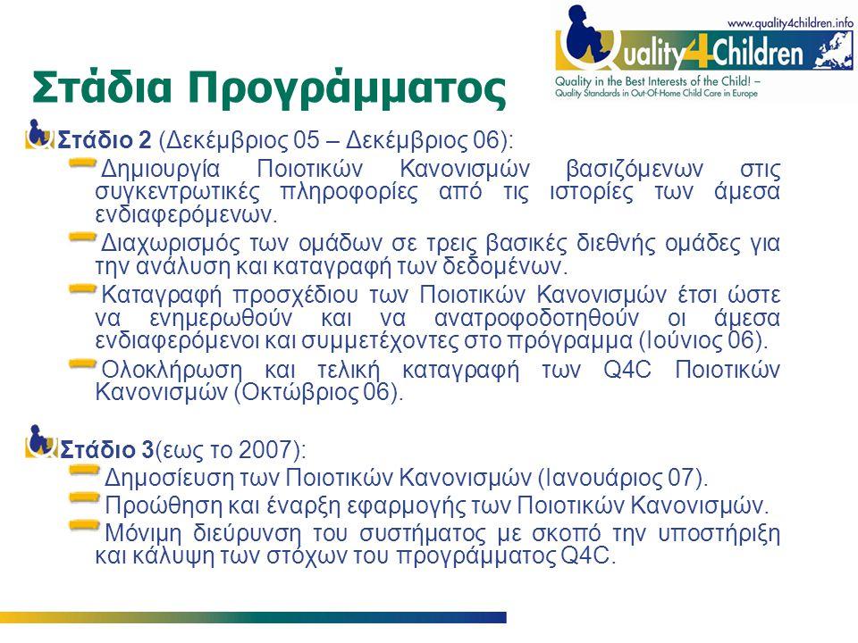 Στάδια Προγράμματος Στάδιο 2 (Δεκέμβριος 05 – Δεκέμβριος 06): Δημιουργία Ποιοτικών Κανονισμών βασιζόμενων στις συγκεντρωτικές πληροφορίες από τις ιστορίες των άμεσα ενδιαφερόμενων.