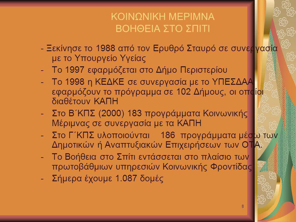 8 ΚΟΙΝΩΝΙΚΗ ΜΕΡΙΜΝΑ ΒΟΗΘΕΙΑ ΣΤΟ ΣΠΙΤΙ - Ξεκίνησε το 1988 από τον Ερυθρό Σταυρό σε συνεργασία με το Υπουργείο Υγείας -Το 1997 εφαρμόζεται στο Δήμο Περι