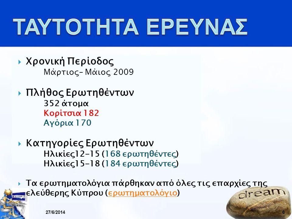  Χρονική Περίοδος Μάρτιος– Μάιος 2009  Πλήθος Ερωτηθέντων 352 άτομα Κορίτσια 182 Αγόρια 170  Κατηγορίες Ερωτηθέντων Ηλικίες12-15 (168 ερωτηθέντες) Ηλικίες15-18 (184 ερωτηθέντες)  Τα ερωτηματολόγια πάρθηκαν από όλες τις επαρχίες της ελεύθερης Κύπρου (ερωτηματολόγιο)ερωτηματολόγιο 27/6/20146