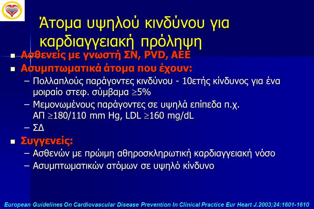 Άτομα υψηλού κινδύνου για καρδιαγγειακή πρόληψη  Ασθενείς με γνωστή ΣΝ, PVD, ΑΕΕ  Ασυμπτωματικά άτομα που έχουν: –Πολλαπλούς παράγοντες κινδύνου - 1