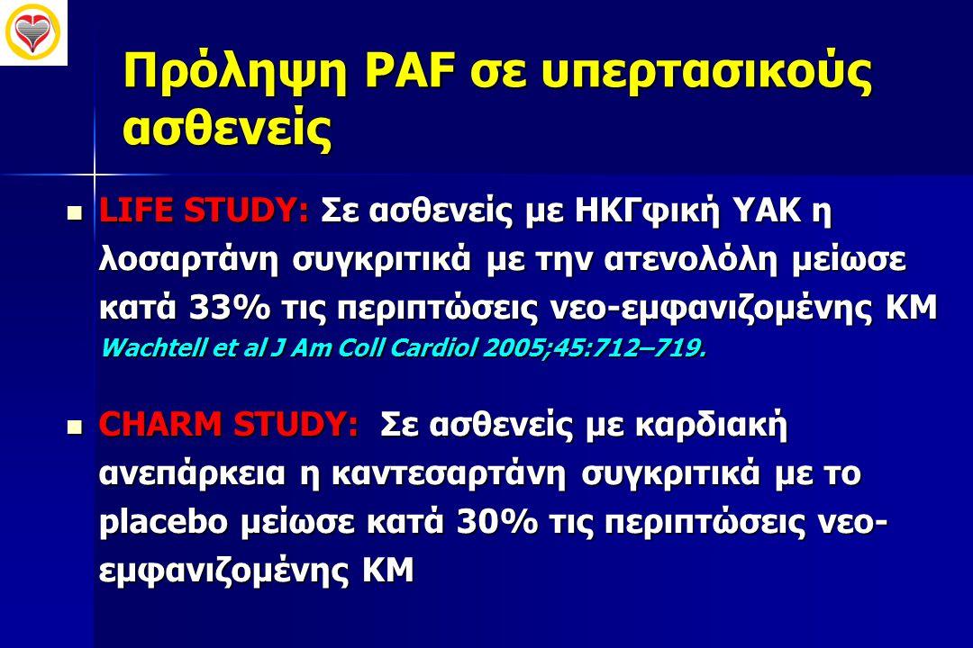 Πρόληψη PAF σε υπερτασικούς ασθενείς  LIFE STUDY: Σε ασθενείς με ΗΚΓφική ΥΑΚ η λοσαρτάνη συγκριτικά με την ατενολόλη μείωσε κατά 33% τις περιπτώσεις