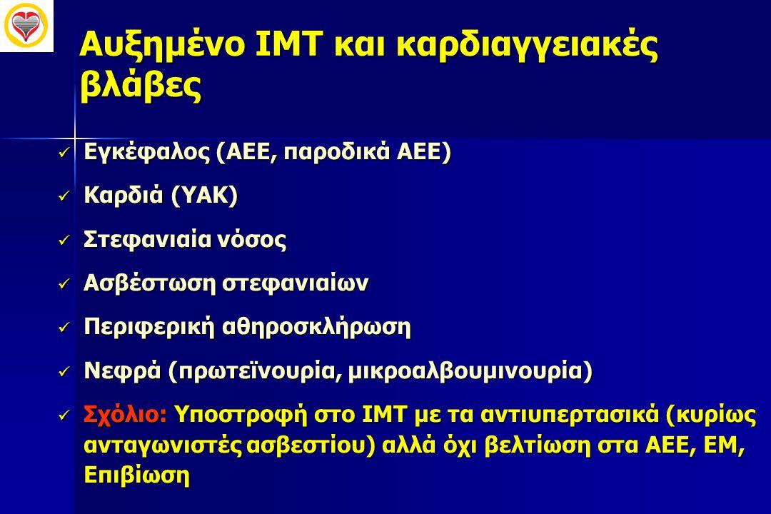 Αυξημένο IMT και καρδιαγγειακές βλάβες  Εγκέφαλος (ΑΕΕ, παροδικά ΑΕΕ)  Καρδιά (ΥΑΚ)  Στεφανιαία νόσος  Ασβέστωση στεφανιαίων  Περιφερική αθηροσκλ