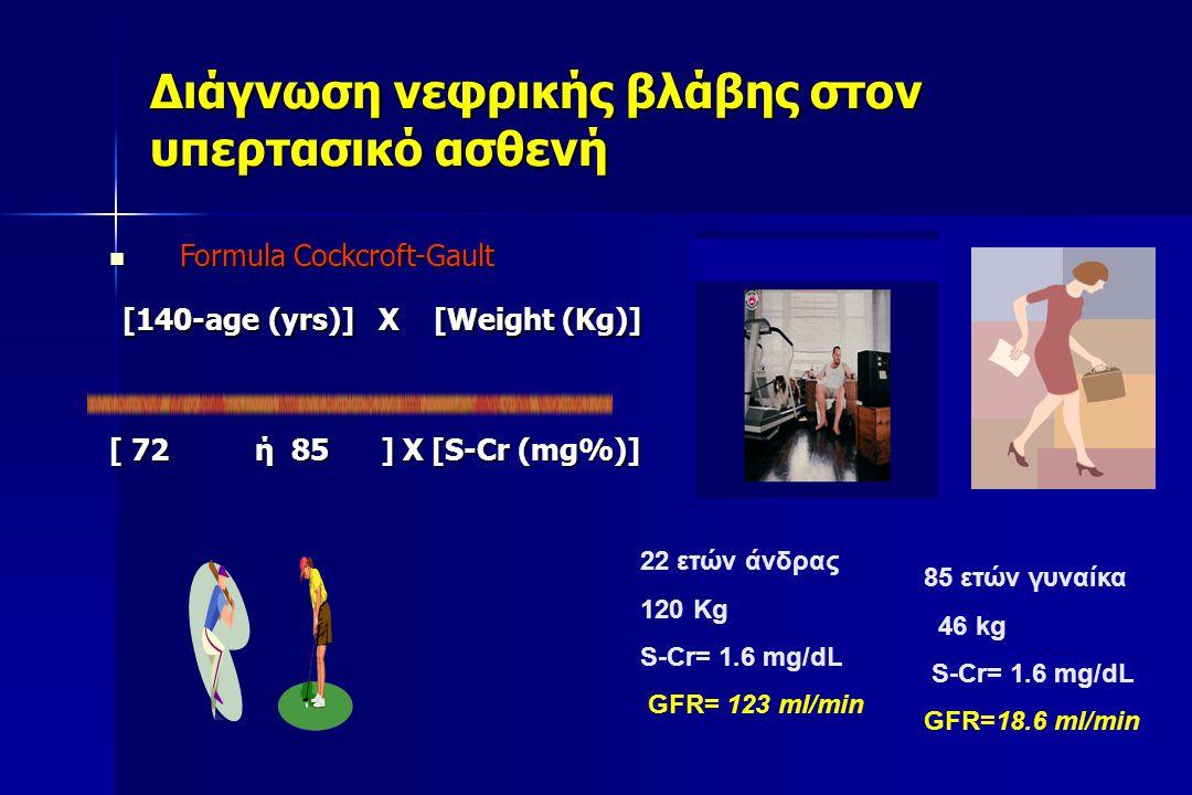 Διάγνωση νεφρικής βλάβης στον υπερτασικό ασθενή  Formula Cockcroft-Gault [140-age (yrs)] Χ [Weight (Kg)] [140-age (yrs)] Χ [Weight (Kg)] [ 72 ή 85 ]